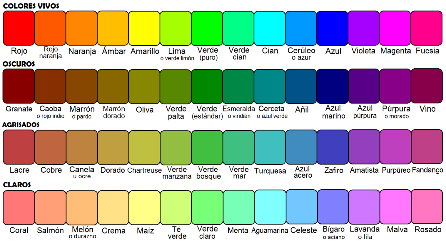 Tipos de colores for Colore con la d
