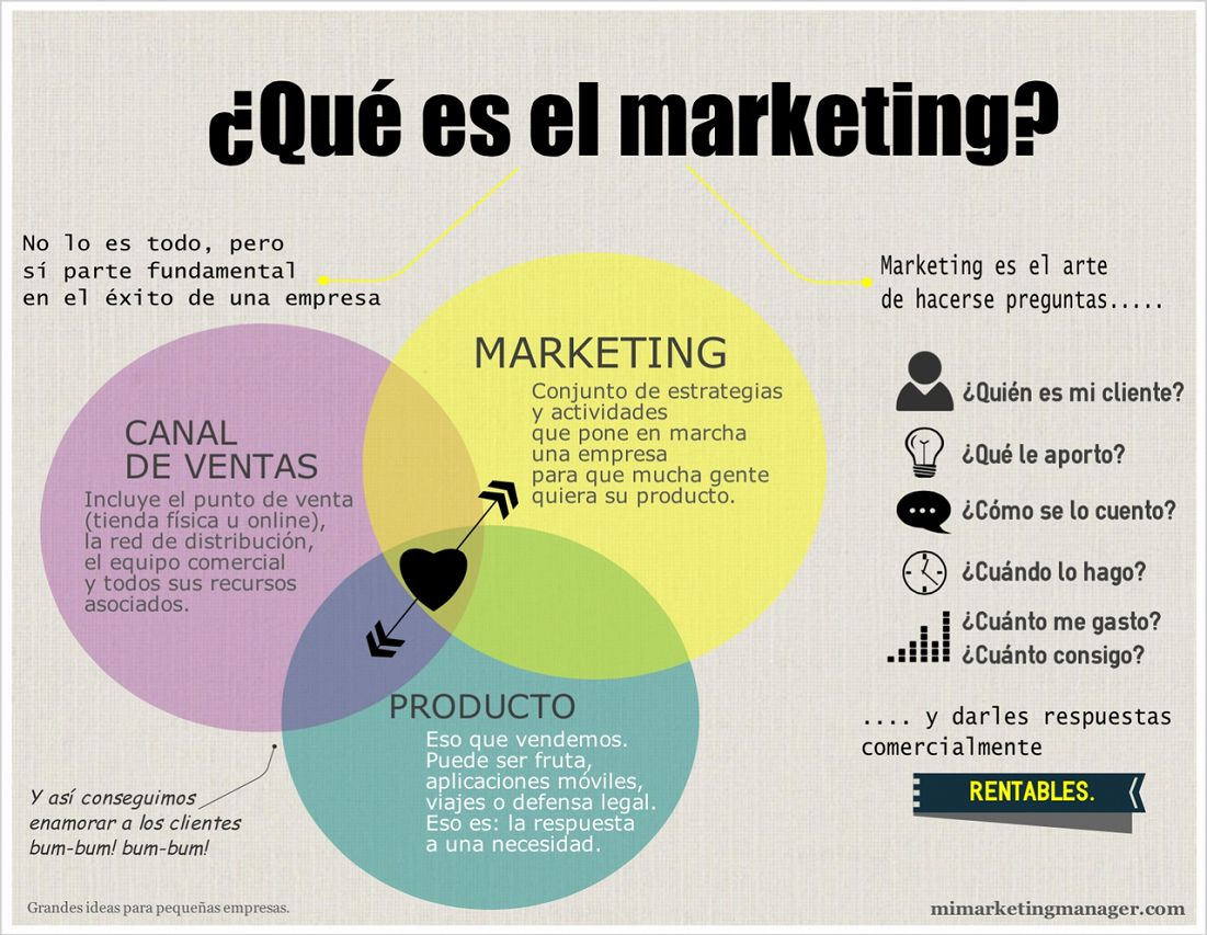 DEFINICION-DE-MARKETING.jpeg